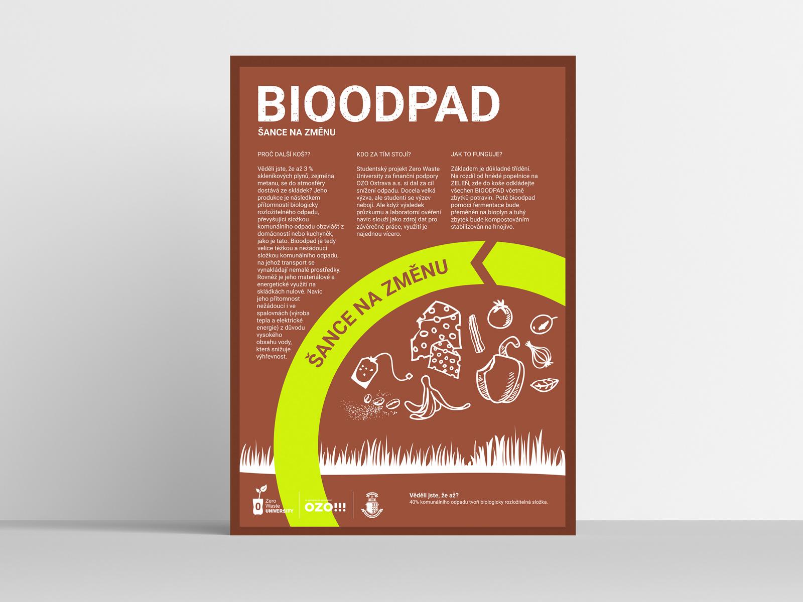 Poster o biootpadu projekta Zero Waste University u Ostravi